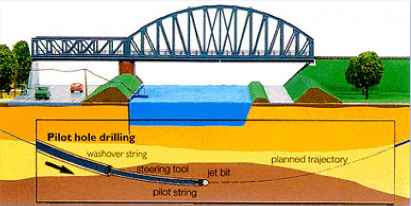Horizontal-Drilling-2.jpg