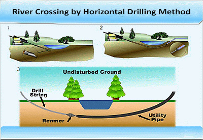 Horizontal-Drilling.jpg