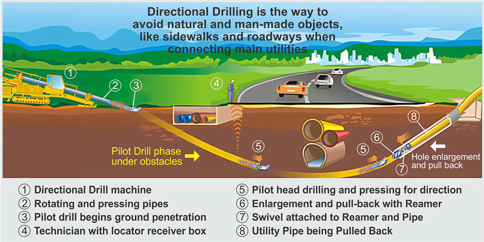 directional-drill.jpg